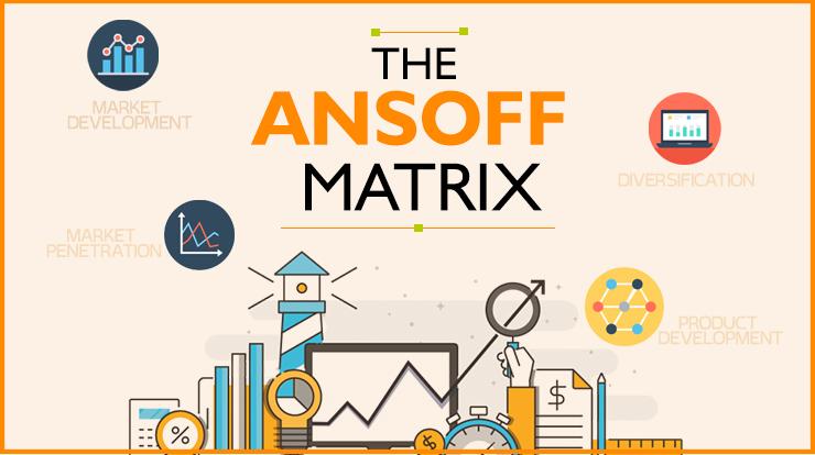 مدلهای مدیریتی: ماتریس آنسوف